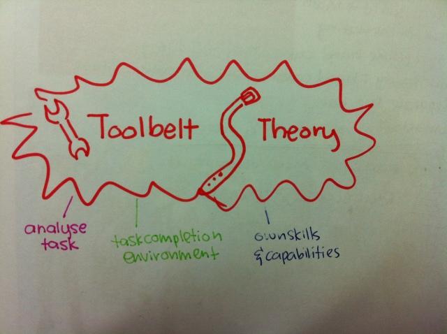 Toolbelt Theory